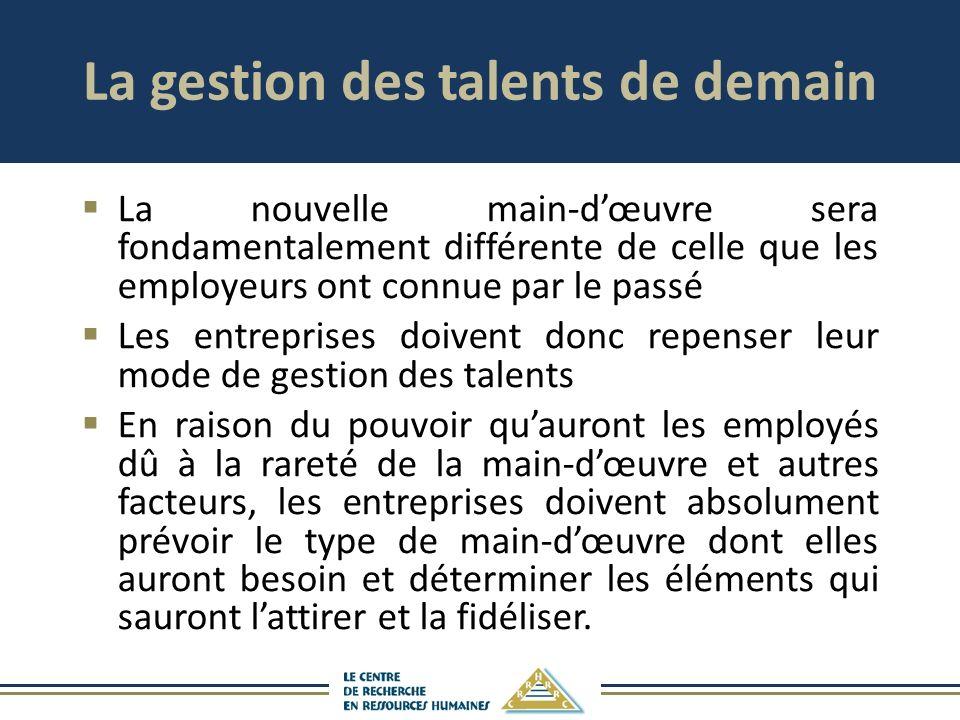 La gestion des talents de demain La nouvelle main-dœuvre sera fondamentalement différente de celle que les employeurs ont connue par le passé Les entr