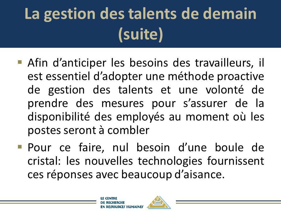 La gestion des talents de demain (suite) Afin danticiper les besoins des travailleurs, il est essentiel dadopter une méthode proactive de gestion des