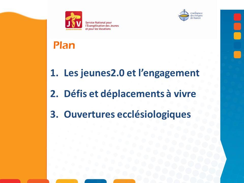 Plan 1.Les jeunes2.0 et lengagement 2.Défis et déplacements à vivre 3.Ouvertures ecclésiologiques