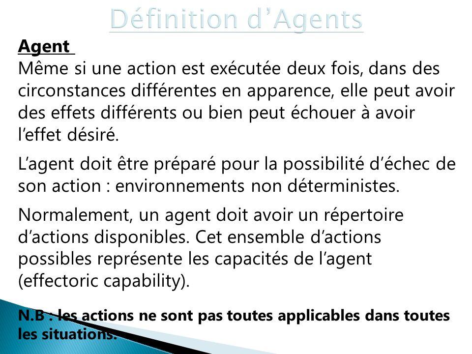Agent Même si une action est exécutée deux fois, dans des circonstances différentes en apparence, elle peut avoir des effets différents ou bien peut é