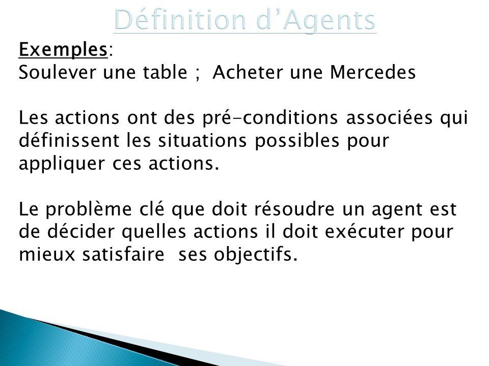 Exemples: Soulever une table ; Acheter une Mercedes Les actions ont des pré-conditions associées qui définissent les situations possibles pour appliqu