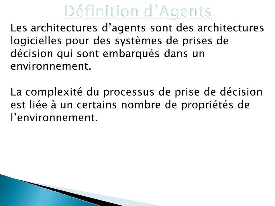 Les architectures dagents sont des architectures logicielles pour des systèmes de prises de décision qui sont embarqués dans un environnement. La comp