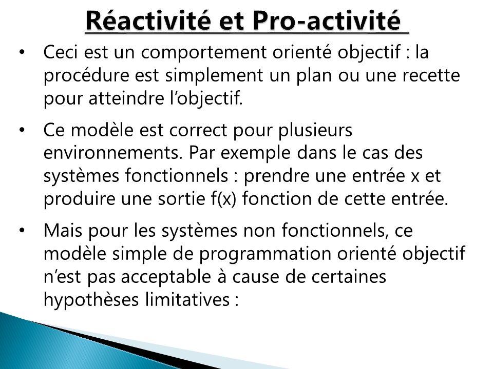 Ceci est un comportement orienté objectif : la procédure est simplement un plan ou une recette pour atteindre lobjectif. Ce modèle est correct pour pl