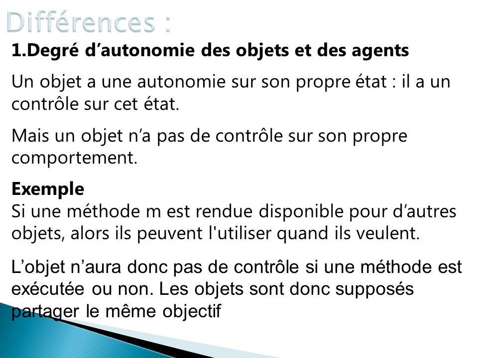 1.Degré dautonomie des objets et des agents Un objet a une autonomie sur son propre état : il a un contrôle sur cet état. Mais un objet na pas de cont