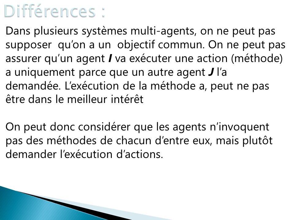 Dans plusieurs systèmes multi-agents, on ne peut pas supposer quon a un objectif commun. On ne peut pas assurer quun agent I va exécuter une action (m