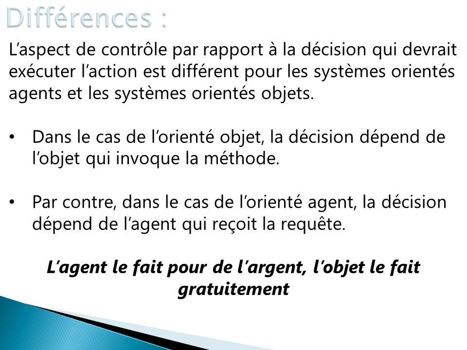 Laspect de contrôle par rapport à la décision qui devrait exécuter laction est différent pour les systèmes orientés agents et les systèmes orientés ob