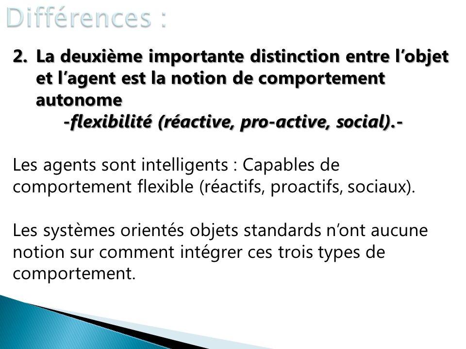 2.La deuxième importante distinction entre lobjet et lagent est la notion de comportement autonome -flexibilité (réactive, pro-active, social).- Les a