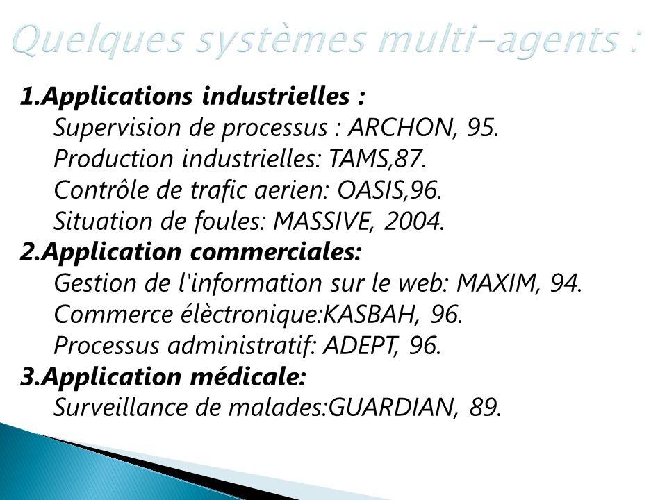 1.Applications industrielles : Supervision de processus : ARCHON, 95. Production industrielles: TAMS,87. Contrôle de trafic aerien: OASIS,96. Situatio