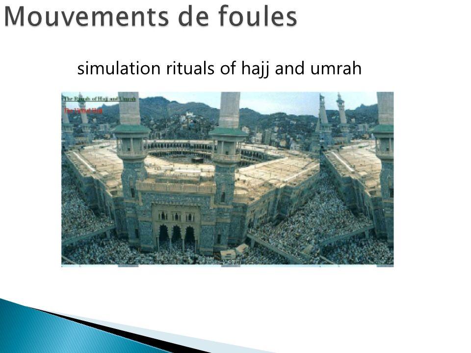 simulation rituals of hajj and umrah