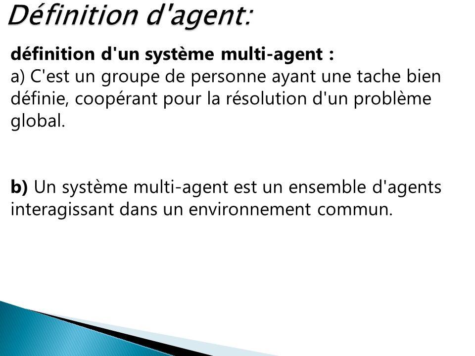 définition d'un système multi-agent : a) C'est un groupe de personne ayant une tache bien définie, coopérant pour la résolution d'un problème global.