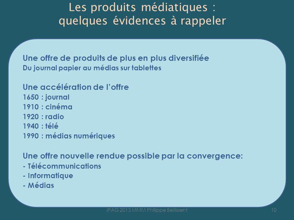 Les produits médiatiques : quelques évidences à rappeler Une offre de produits de plus en plus diversifiée Du journal papier au médias sur tablettes U
