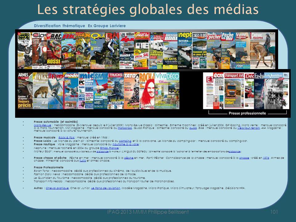 Les stratégies globales des médias Diversification thématique Ex Groupe Lariviere Presse automobile (et assimilés) Moto Revue : hebdomadaire (Bi-Mensuel depuis le 9 juillet 2009); Moto Revue Classic : bimestriel.