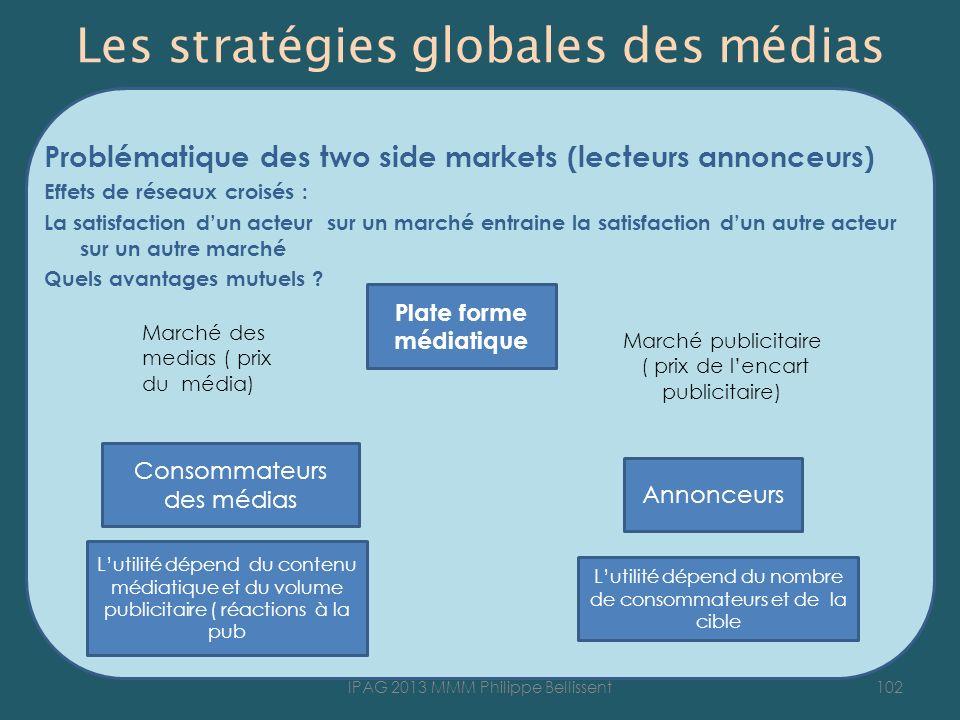 Les stratégies globales des médias Problématique des two side markets (lecteurs annonceurs) Effets de réseaux croisés : La satisfaction dun acteur sur un marché entraine la satisfaction dun autre acteur sur un autre marché Quels avantages mutuels .