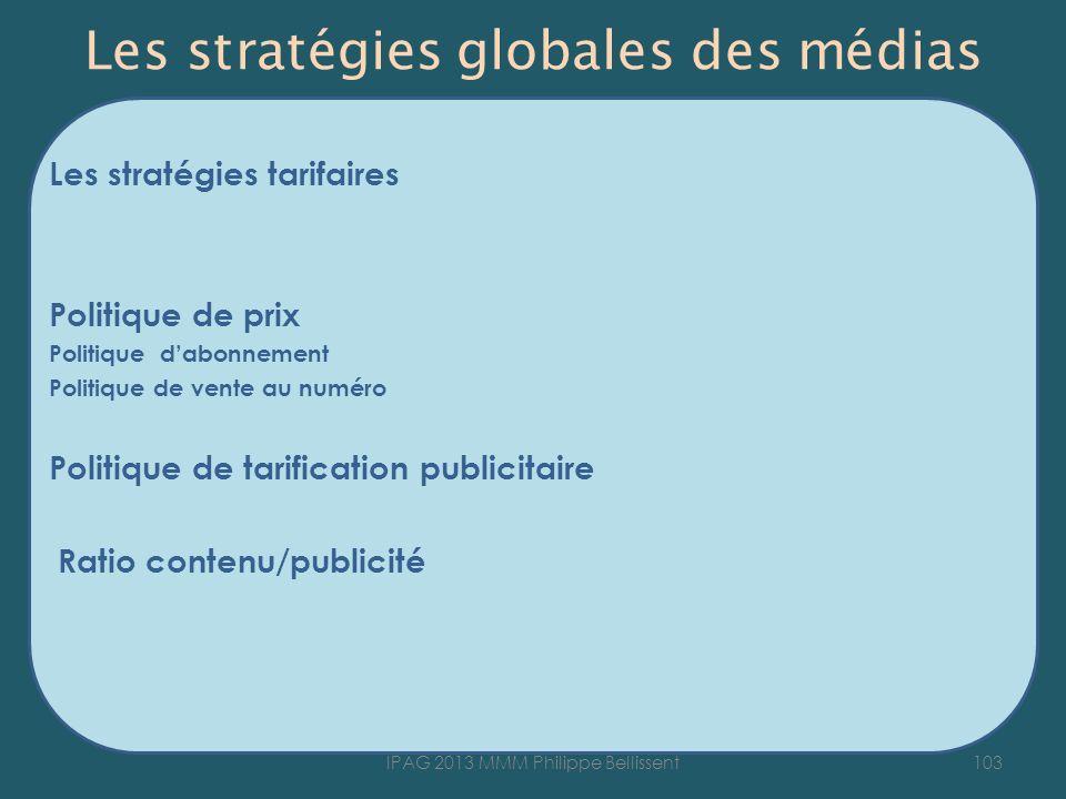 Les stratégies globales des médias Les stratégies tarifaires Politique de prix Politique dabonnement Politique de vente au numéro Politique de tarific