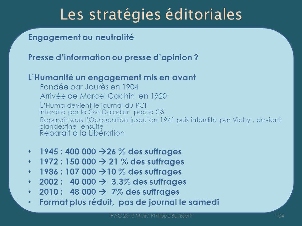 Les stratégies éditoriales Engagement ou neutralité Presse dinformation ou presse dopinion ? LHumanité un engagement mis en avant Fondée par Jaurès en