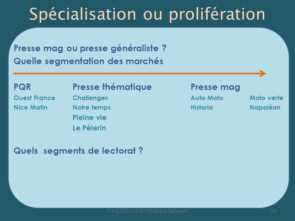 Spécialisation ou prolifération Presse mag ou presse généraliste ? Quelle segmentation des marchés PQR Presse thématiquePresse mag Ouest FranceChallen