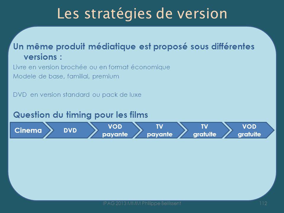 Les stratégies de version Un même produit médiatique est proposé sous différentes versions : Livre en version brochée ou en format économique Modele d