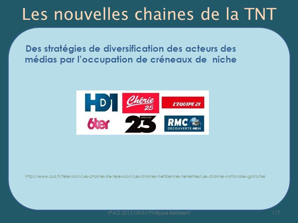 Les nouvelles chaines de la TNT Des stratégies de diversification des acteurs des médias par loccupation de créneaux de niche 117IPAG 2013 MMM Philippe Bellissent http://www.csa.fr/Television/Les-chaines-de-television/Les-chaines-hertziennes-terrestres/Les-chaines-nationales-gratuites