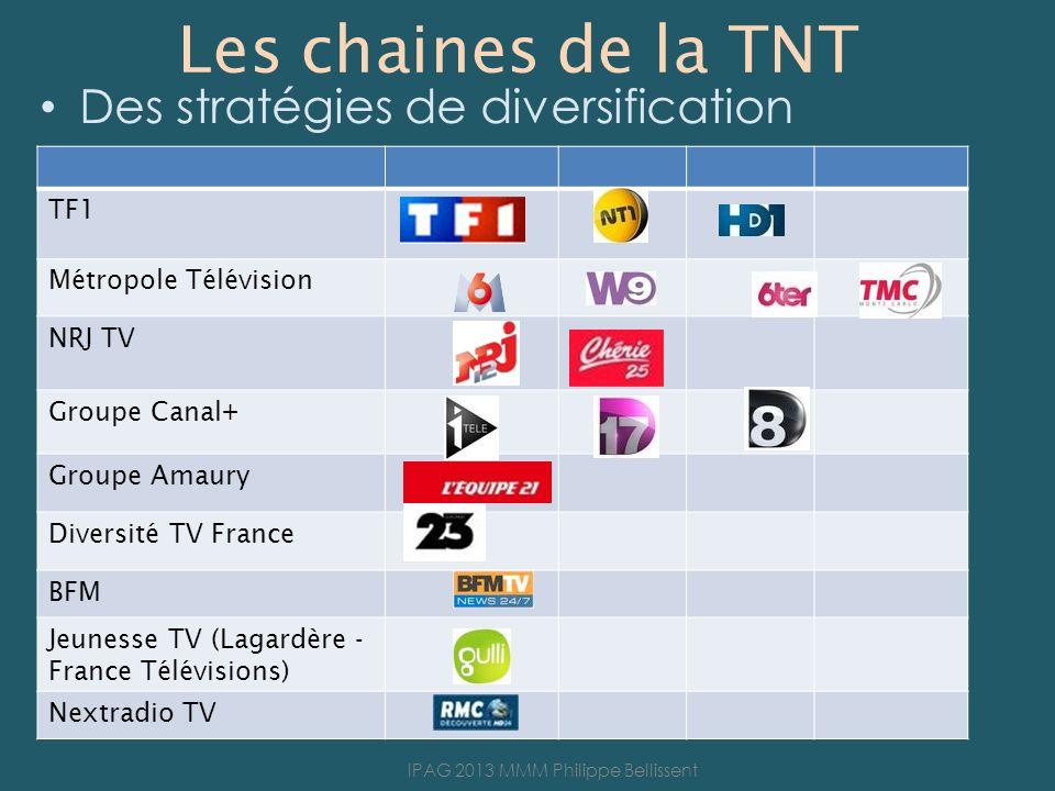 TF1 Métropole Télévision NRJ TV Groupe Canal+ Groupe Amaury Diversité TV France BFM Jeunesse TV (Lagardère - France Télévisions) Nextradio TV Les chaines de la TNT 118 IPAG 2013 MMM Philippe Bellissent Des stratégies de diversification