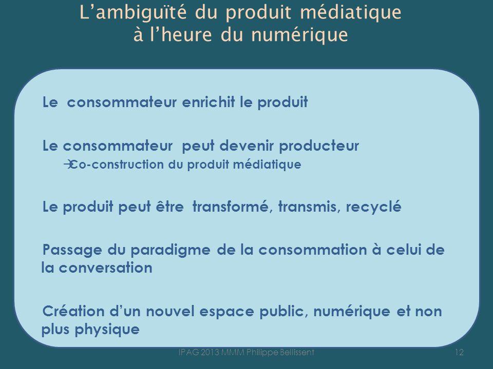 Lambiguïté du produit médiatique à lheure du numérique Le consommateur enrichit le produit Le consommateur peut devenir producteur Co-construction du
