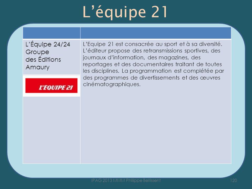 Léquipe 21 120IPAG 2013 MMM Philippe Bellissent LÉquipe 24/24 Groupe des Éditions Amaury LEquipe 21 est consacrée au sport et à sa diversité. Léditeur