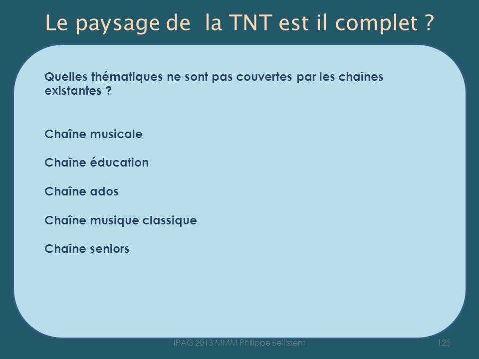 Le paysage de la TNT est il complet ? 125IPAG 2013 MMM Philippe Bellissent Quelles thématiques ne sont pas couvertes par les chaînes existantes ? Chaî