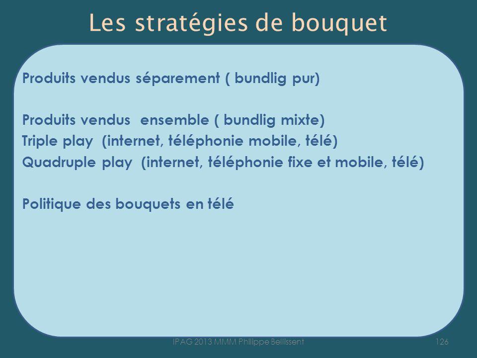 Les stratégies de bouquet Produits vendus séparement ( bundlig pur) Produits vendus ensemble ( bundlig mixte) Triple play (internet, téléphonie mobile