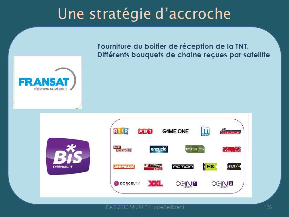 Une stratégie daccroche 128IPAG 2013 MMM Philippe Bellissent Fourniture du boitier de réception de la TNT. Différents bouquets de chaine reçues par sa