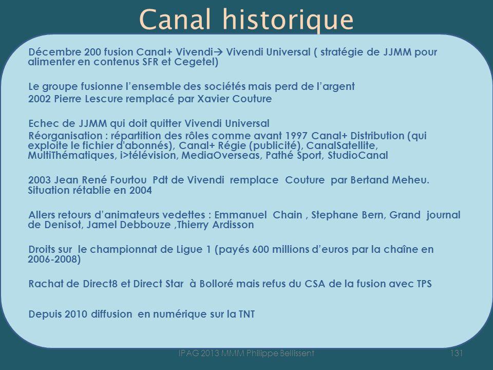 Canal historique Décembre 200 fusion Canal+ Vivendi Vivendi Universal ( stratégie de JJMM pour alimenter en contenus SFR et Cegetel) Le groupe fusionn