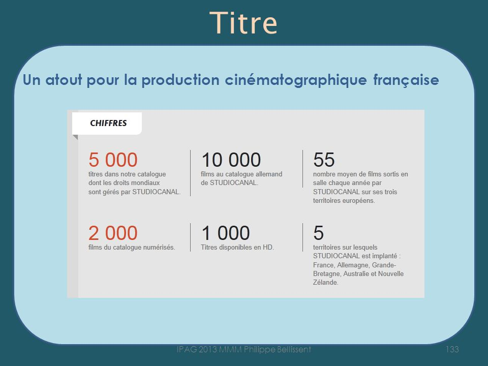 Titre Un atout pour la production cinématographique française 133IPAG 2013 MMM Philippe Bellissent