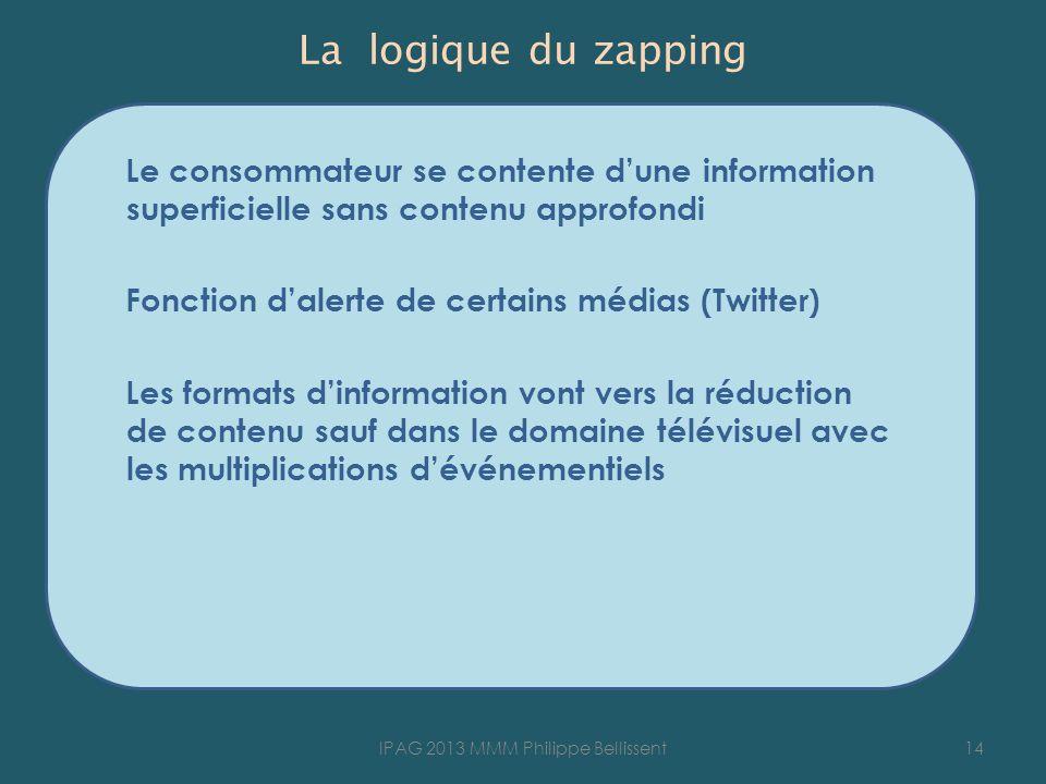 La logique du zapping Le consommateur se contente dune information superficielle sans contenu approfondi Fonction dalerte de certains médias (Twitter)