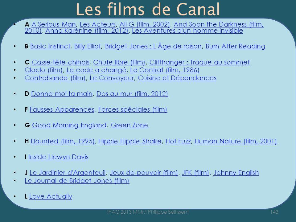 Les films de Canal A A Serious Man, Les Acteurs, Ali G (film, 2002), And Soon the Darkness (film, 2010), Anna Karénine (film, 2012), Les Aventures d'u
