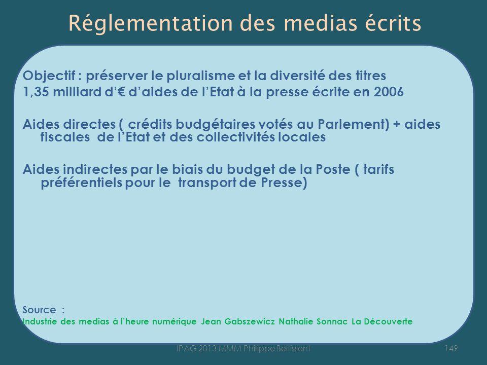 Réglementation des medias écrits Objectif : préserver le pluralisme et la diversité des titres 1,35 milliard d daides de lEtat à la presse écrite en 2