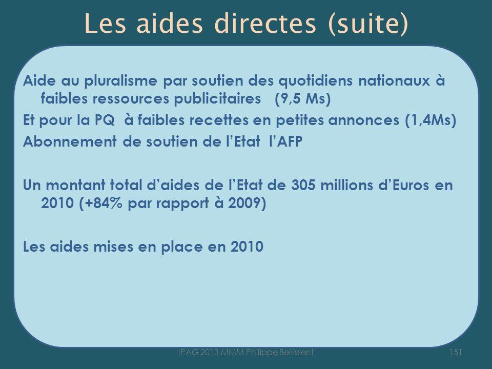 Les aides directes (suite) Aide au pluralisme par soutien des quotidiens nationaux à faibles ressources publicitaires (9,5 Ms) Et pour la PQ à faibles recettes en petites annonces (1,4Ms) Abonnement de soutien de lEtat lAFP Un montant total daides de lEtat de 305 millions dEuros en 2010 (+84% par rapport à 2009) Les aides mises en place en 2010 151IPAG 2013 MMM Philippe Bellissent