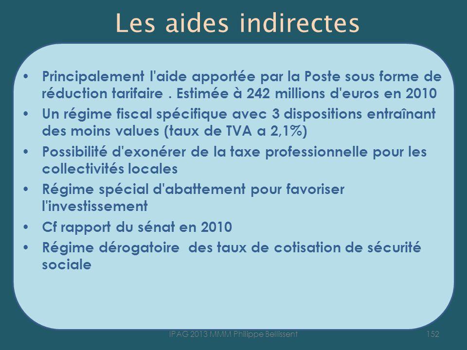 Les aides indirectes Principalement l'aide apportée par la Poste sous forme de réduction tarifaire. Estimée à 242 millions d'euros en 2010 Un régime f