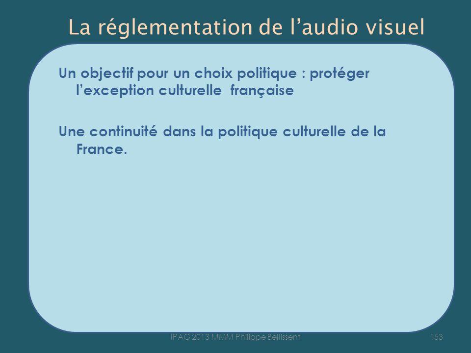 La réglementation de laudio visuel Un objectif pour un choix politique : protéger lexception culturelle française Une continuité dans la politique culturelle de la France.