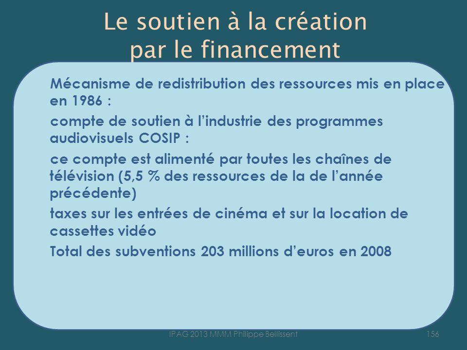 Le soutien à la création par le financement Mécanisme de redistribution des ressources mis en place en 1986 : compte de soutien à lindustrie des progr
