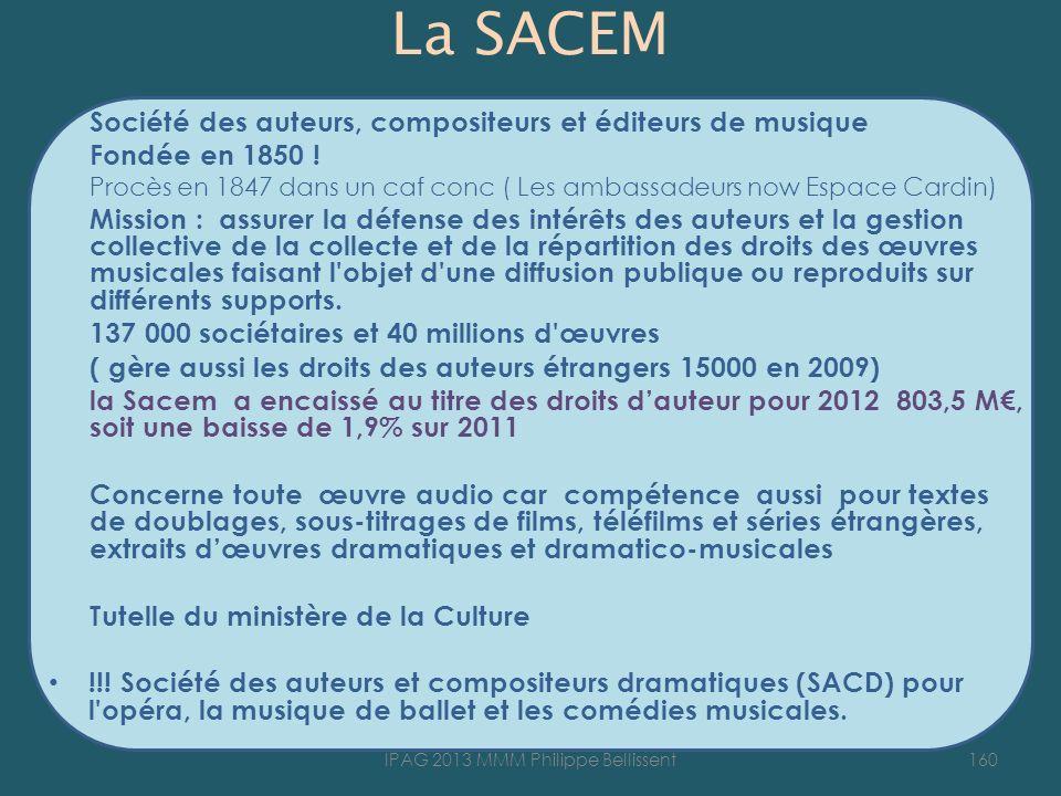 La SACEM Société des auteurs, compositeurs et éditeurs de musique Fondée en 1850 ! Procès en 1847 dans un caf conc ( Les ambassadeurs now Espace Cardi