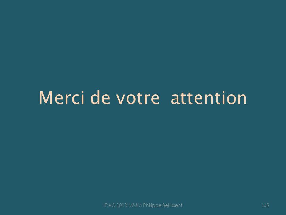 Merci de votre attention 165IPAG 2013 MMM Philippe Bellissent