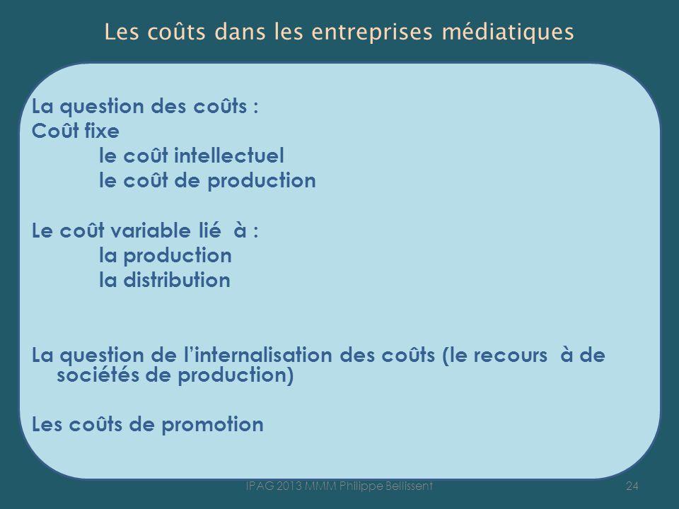 Les coûts dans les entreprises médiatiques La question des coûts : Coût fixe le coût intellectuel le coût de production Le coût variable lié à : la pr