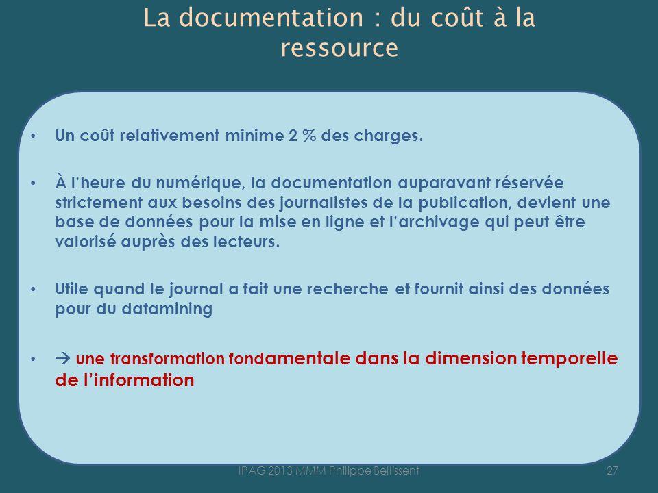 La documentation : du coût à la ressource Un coût relativement minime 2 % des charges. À lheure du numérique, la documentation auparavant réservée str