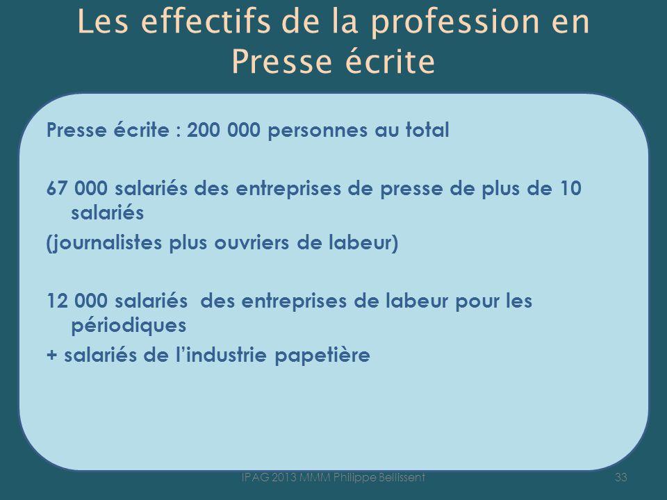 Les effectifs de la profession en Presse écrite Presse écrite : 200 000 personnes au total 67 000 salariés des entreprises de presse de plus de 10 sal