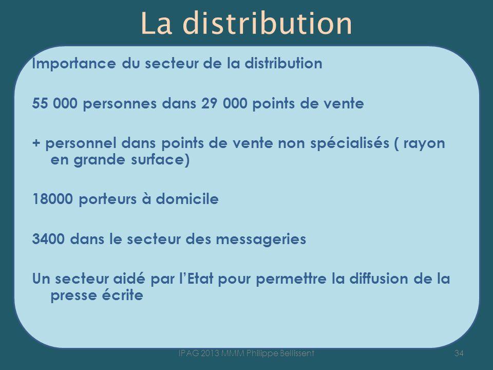 La distribution Importance du secteur de la distribution 55 000 personnes dans 29 000 points de vente + personnel dans points de vente non spécialisés
