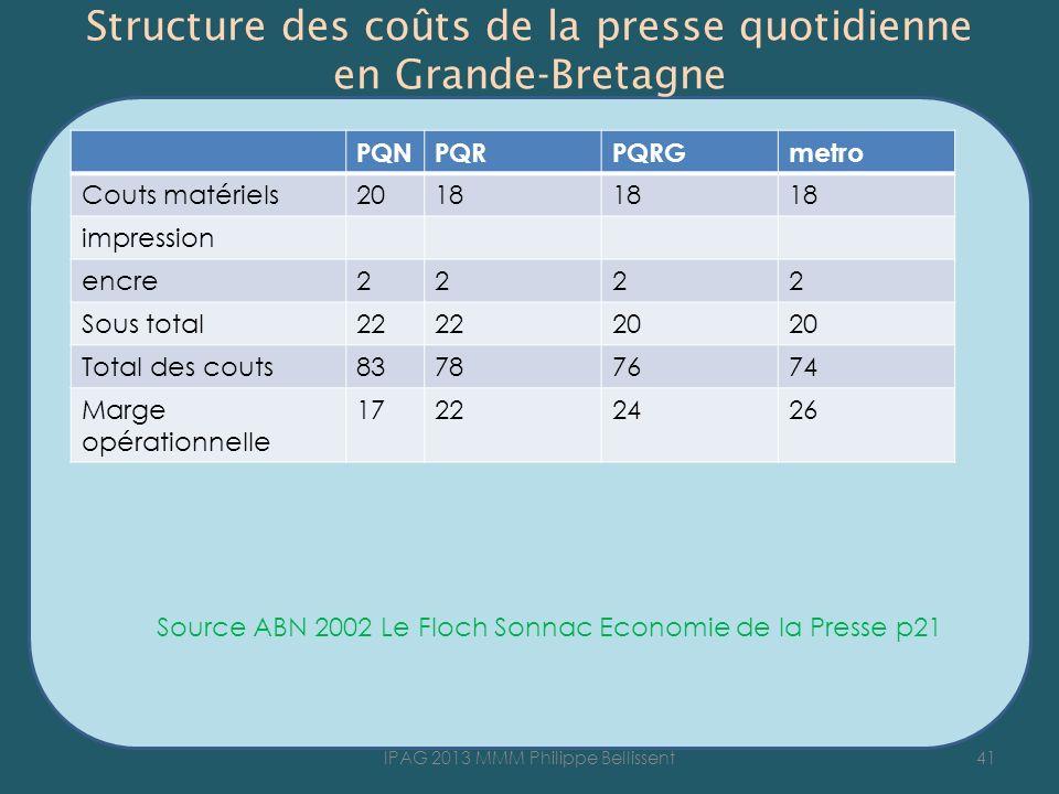 Structure des coûts de la presse quotidienne en Grande-Bretagne 41IPAG 2013 MMM Philippe Bellissent PQNPQRPQRGmetro Couts matériels2018 impression enc