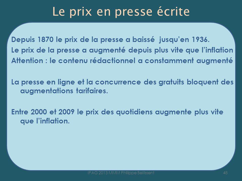 Le prix en presse écrite Depuis 1870 le prix de la presse a baissé jusquen 1936. Le prix de la presse a augmenté depuis plus vite que linflation Atten