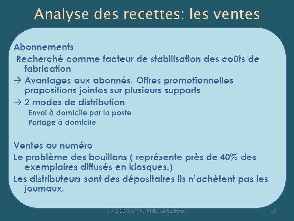 Analyse des recettes: les ventes Abonnements Recherché comme facteur de stabilisation des coûts de fabrication Avantages aux abonnés. Offres promotion