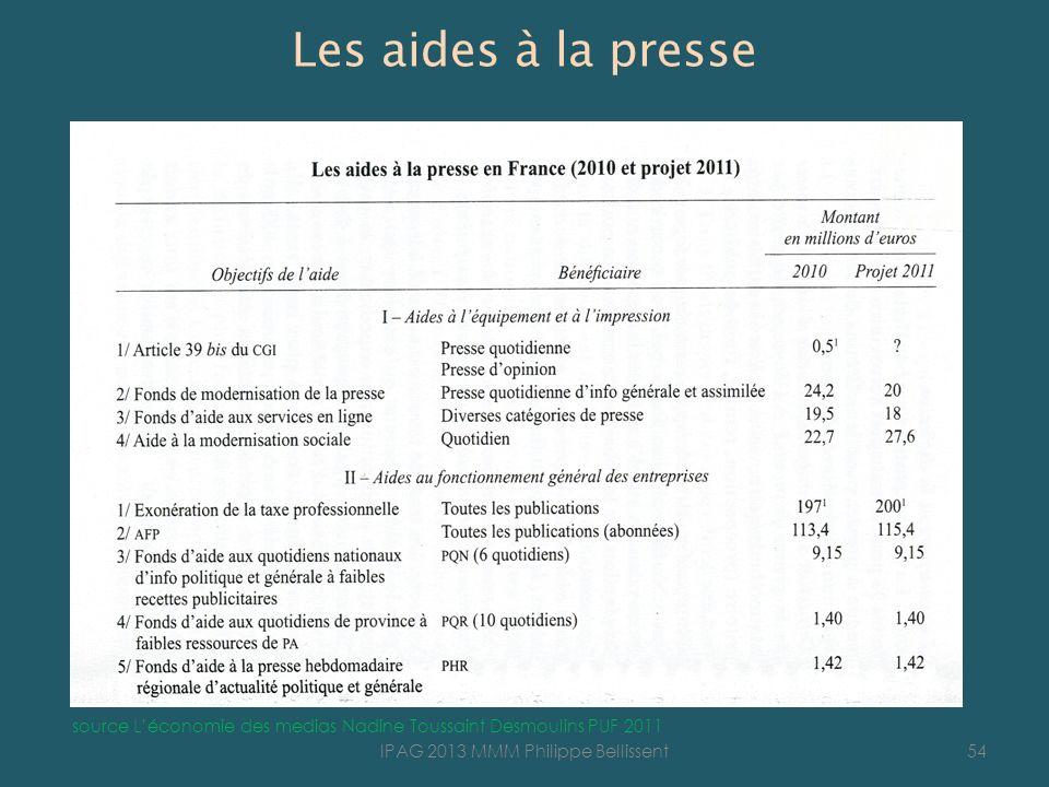 Les aides à la presse 54IPAG 2013 MMM Philippe Bellissent source Léconomie des medias Nadine Toussaint Desmoulins PUF 2011