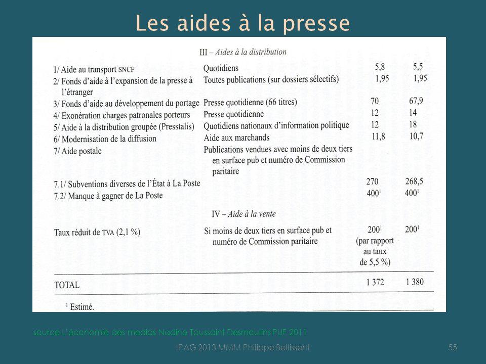 Les aides à la presse 55IPAG 2013 MMM Philippe Bellissent source Léconomie des medias Nadine Toussaint Desmoulins PUF 2011