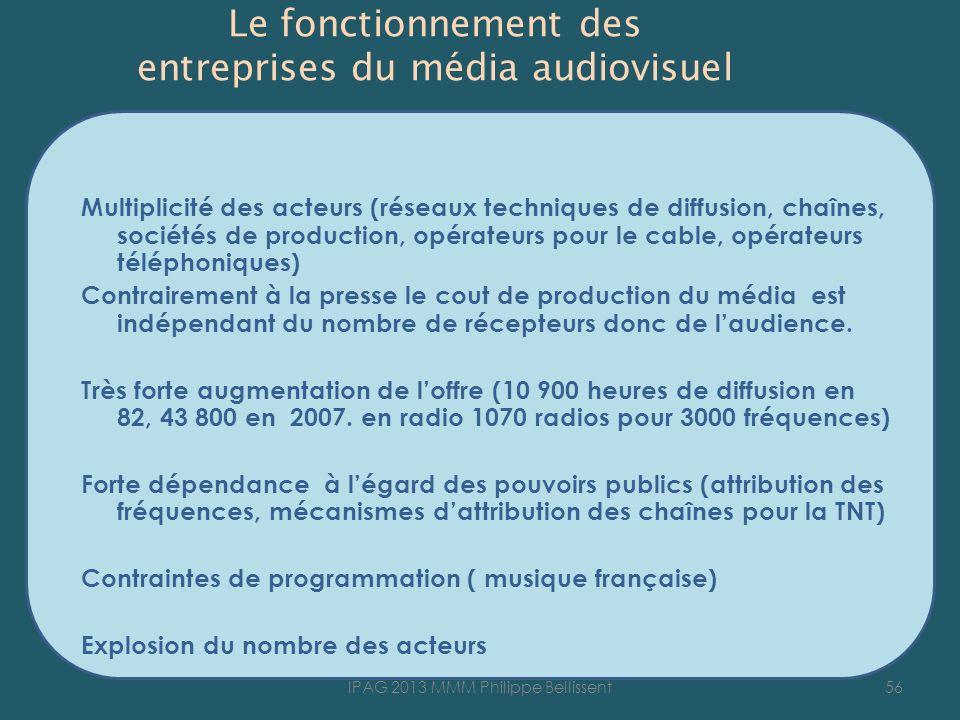 Le fonctionnement des entreprises du média audiovisuel Multiplicité des acteurs (réseaux techniques de diffusion, chaînes, sociétés de production, opé