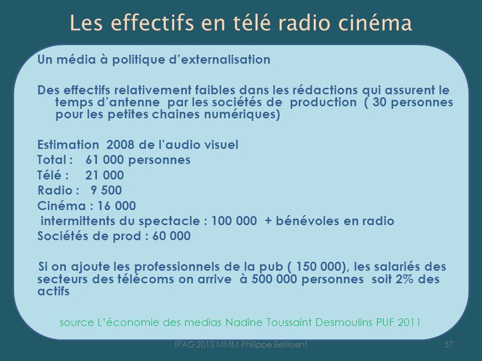 Les effectifs en télé radio cinéma Un média à politique dexternalisation Des effectifs relativement faibles dans les rédactions qui assurent le temps